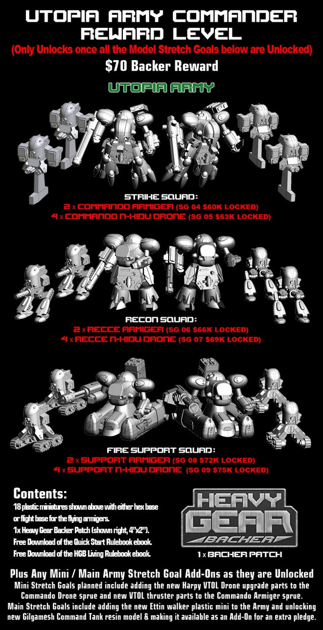 Heavy gear blitz! Utopia armed forces plastic miniatures by dream.