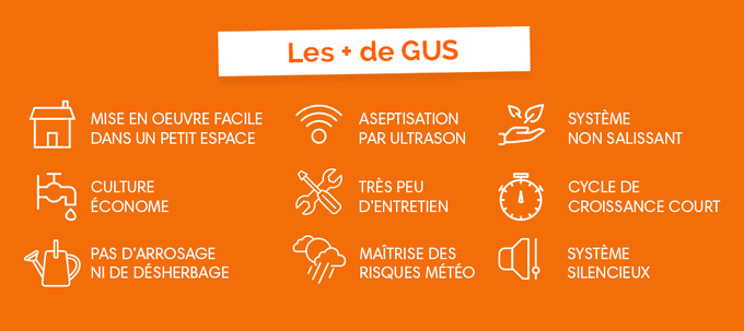 Les avantages du système GUS®