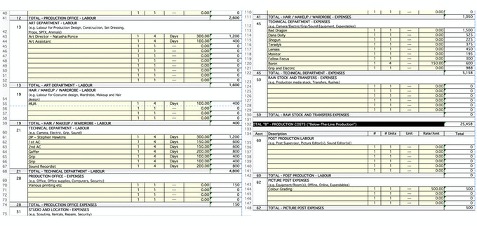 Assembled Captures of the Telefilm Budget 2