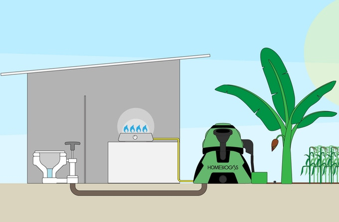 Homebiogas 2 0 Transforms Your Food Waste Into Clean
