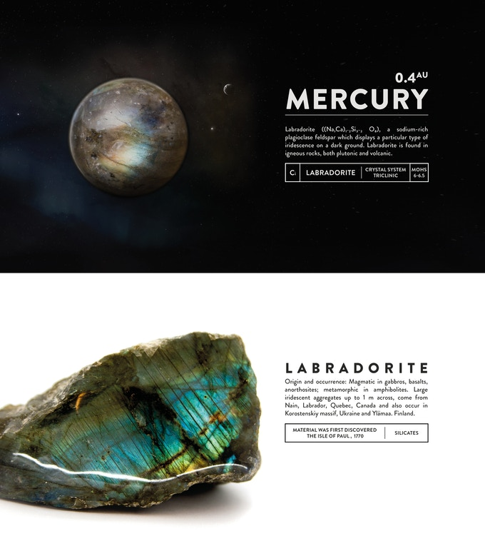 Labradorite ((Na,Ca)₁₋₂Si₃₋₂ O₈), a sodium-rich plagioclase feldspar which displays a particular type of iridescence on a dark ground. Labradorite is found in igneous rocks, both plutonic and volcanic.