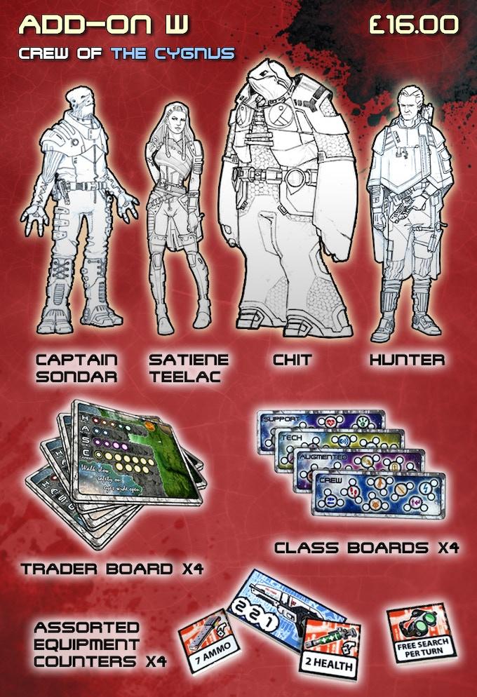 Core Space by Battle Systems Ltd — Kickstarter