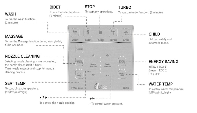 Bio Bidet Installation Instructions.Slim Two Smart Toilet Seat Ultimate Bathroom Upgrade By Bio Bidet