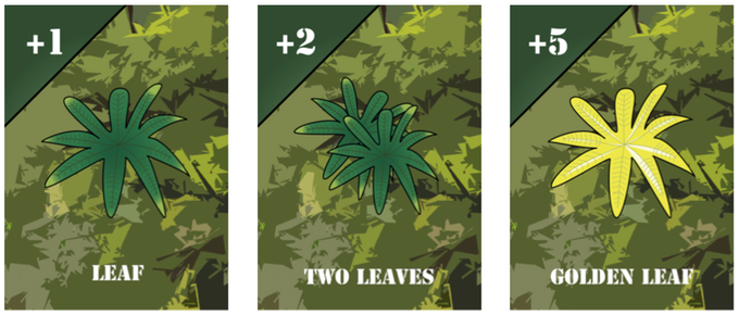 The various values of the Leaves!