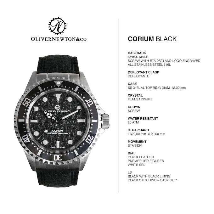 Oliver Newton - Corium BLACK