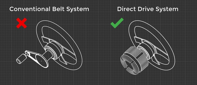 Feel VR: The Affordable Direct Drive Racing Wheel & Pedals by Feel