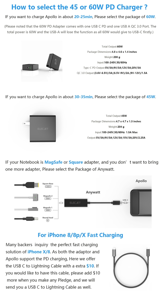 Apollo World S First Graphene Battery Usb C Pd Power Bank