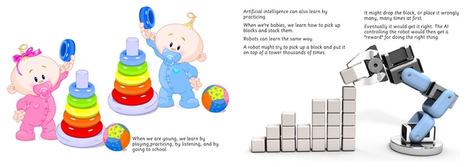 A side-by-side comparison of how young kids and AI can learn to be better at a similar task.