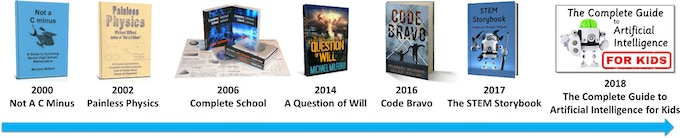 I have been creating STEM educational resources for 17 years.
