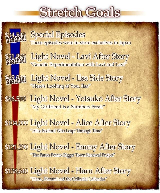 Libra of the Vampire Princess: Visual Novel English Release