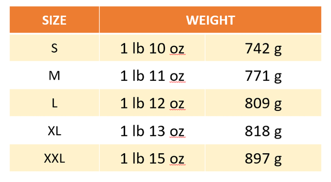 Men's Weight