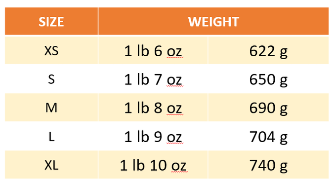 Women's Weight