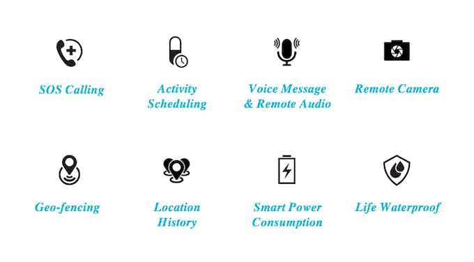 LocateMotion Features
