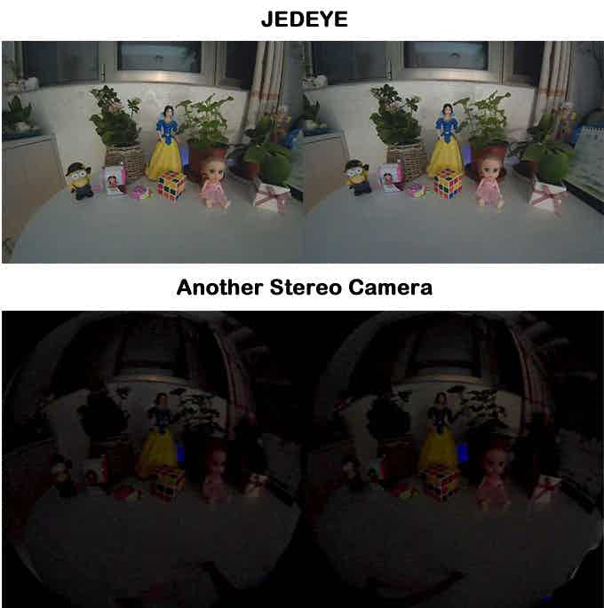 Compared with another stereo camera