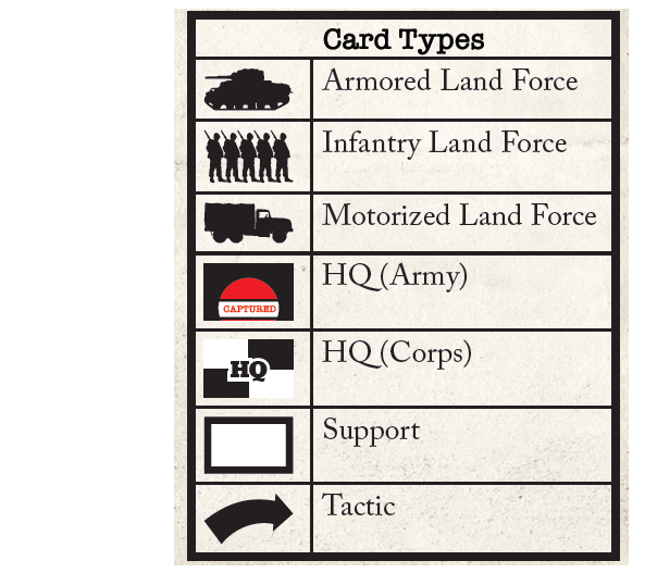 The different types of card used in SHAEF.