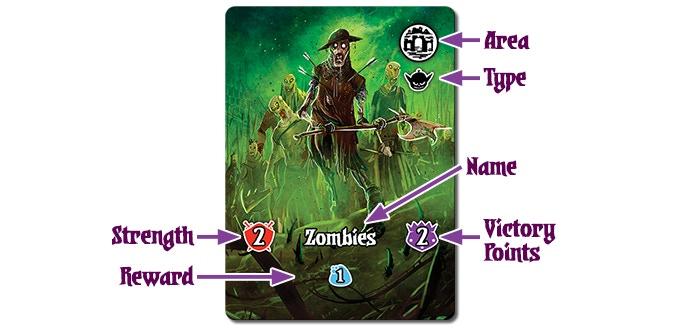 Monster Card Anatomy