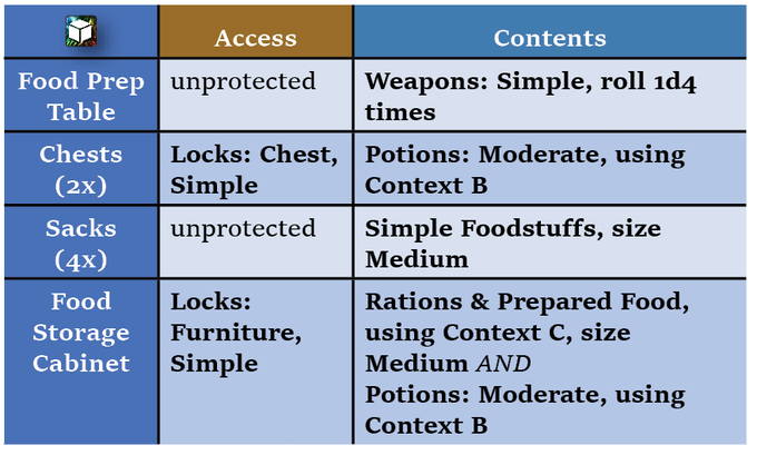 Referencing FlexContent Tables