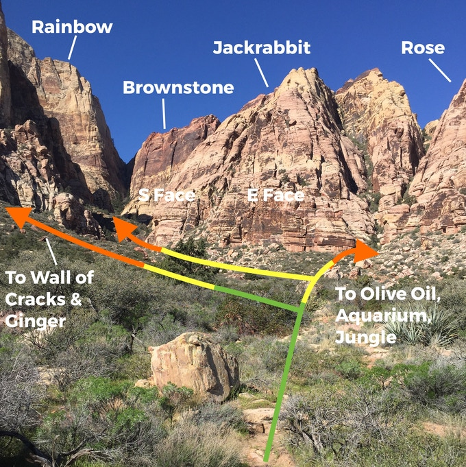 Example orientation photos: Red Rock Canyon, NV map. Colored lines depict difficulty of the trail and correspond with the trails on the map.