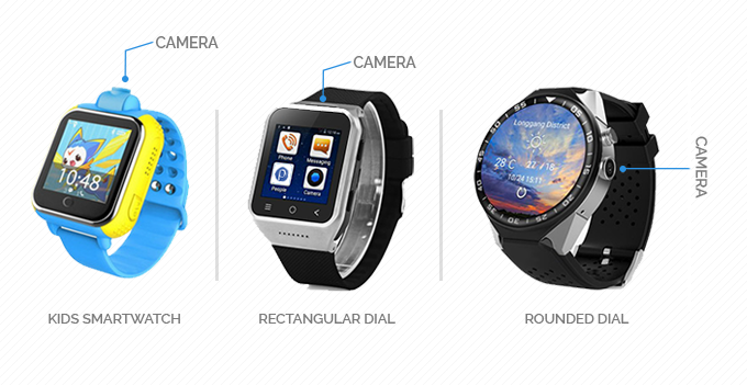 Existing Smartwatch Designs that we are Upgrading to allow NFC Payments