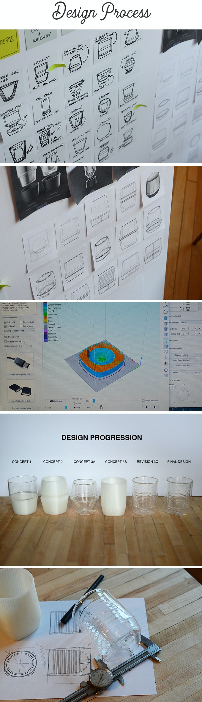 Design Process : From conception through production