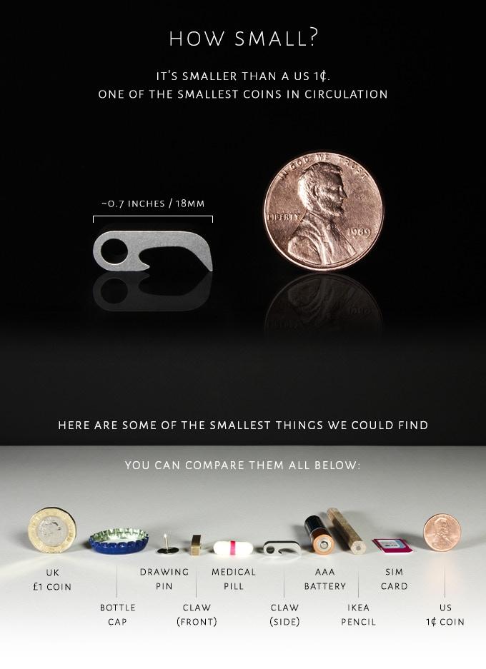 Claw - The World's Tiniest Multitool by Malboro & Kane — Kickstarter