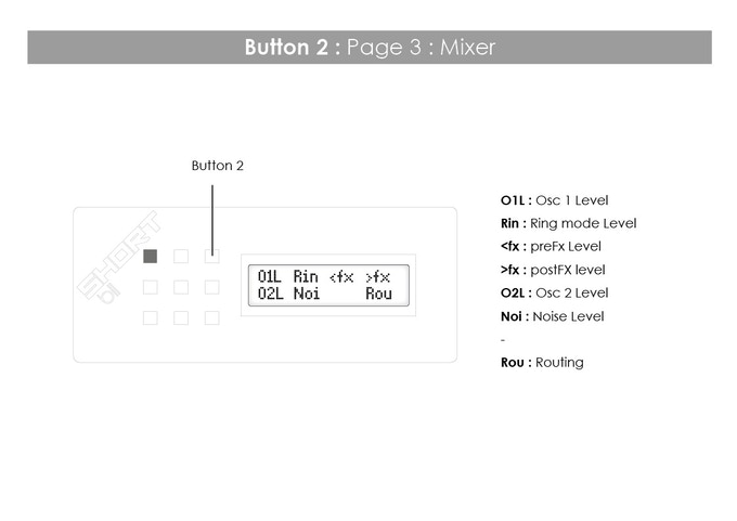 Button 2: Page 3: Mixer