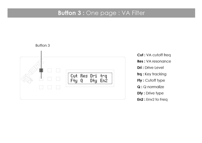 Button 3: One page: VA Filter