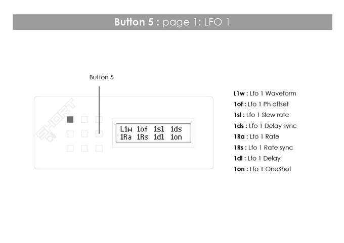Button 5: page 1: LFO 1