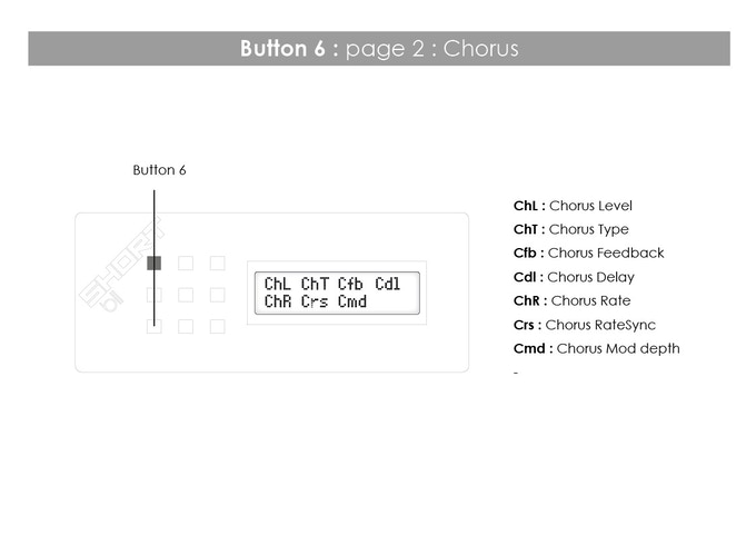 Button 6: page 2: Chorus
