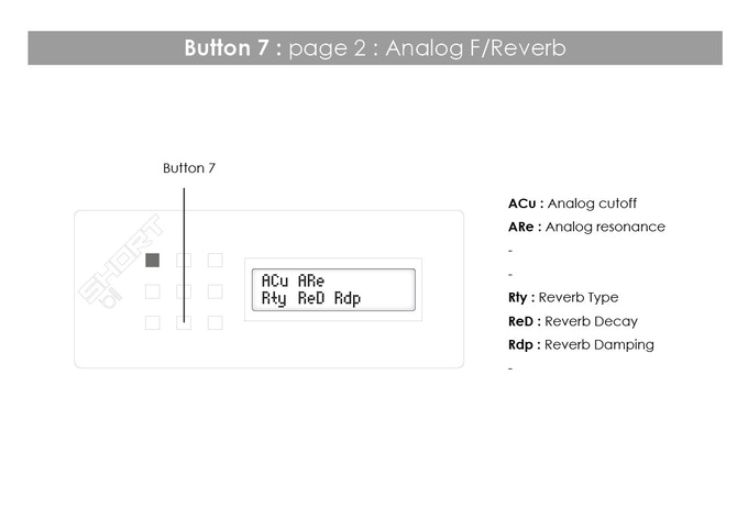 Button 7: page 2: Analog F/Reverb