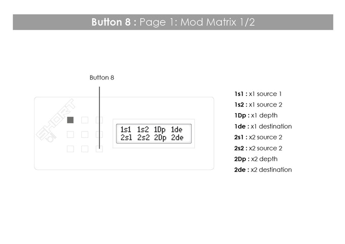Button 8: Page 1: Mod Matrix 1/2