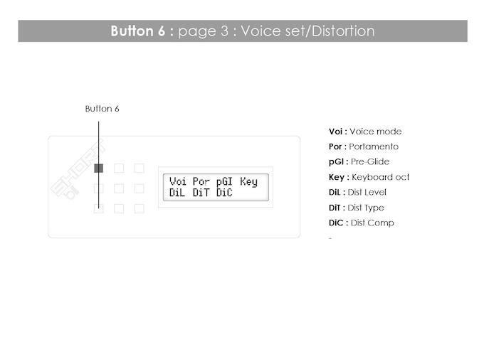 Button 6: page 3: Voice set/Distortion