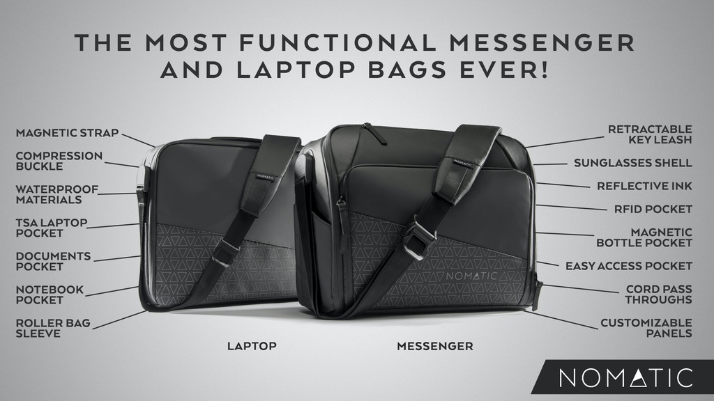 The NOMATIC Messenger and Laptop Bags