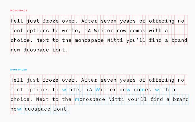 iA Writer Duospace Font