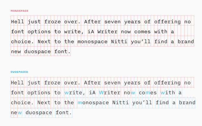 iA Writer Duospace Font