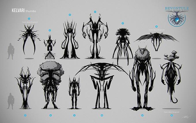 Kelvari Thumbnail Concepts