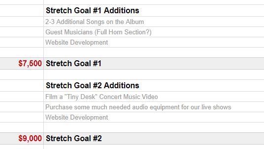 Stretch Goal #1: $7,500  |  Stretch Goal #2: $9,000