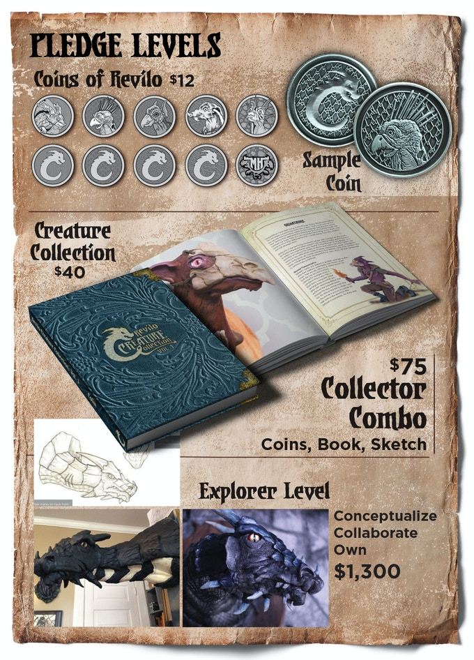 Revilo Creature Collection – A fantasy art book and bestiary