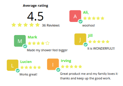 Verified Reviews from Early Product Testers