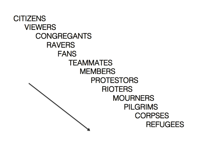 list of crowd types incorporated in dance