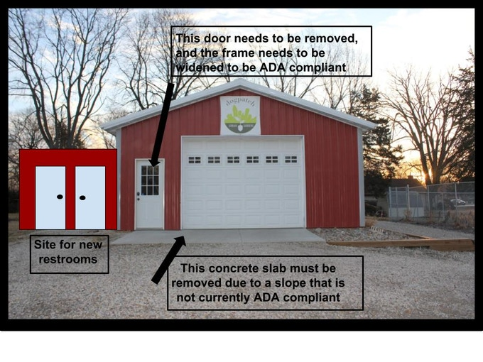 The current door to enter the FarmStand is not wide enough to be ADA compliant, so we have to take out the door, widen the frame, and add a wider door.  We also have to remove & redo the concrete as the grade is not ADA compliant.