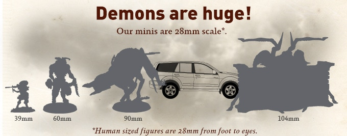 WHAT THIS MEANS IS EVERY HUMAN SIZED MINI IS AT LEAST 35mm TALL!