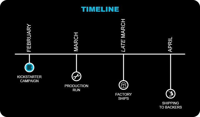 Timeline for Aloha Feet