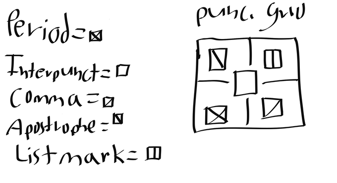 Constructed Language Punctuation Marks and Punctuation Grid