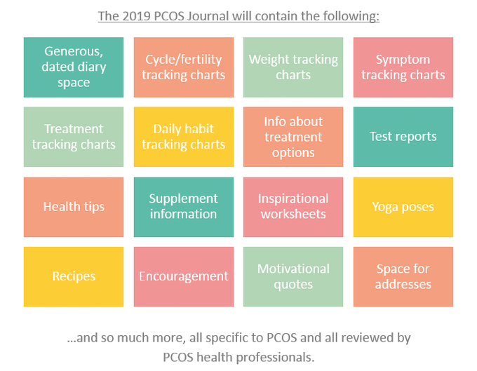 The 2019 PCOS Journal: Finally understand your PCOS by