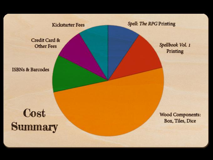 How Kickstarter Works | HowStuffWorks