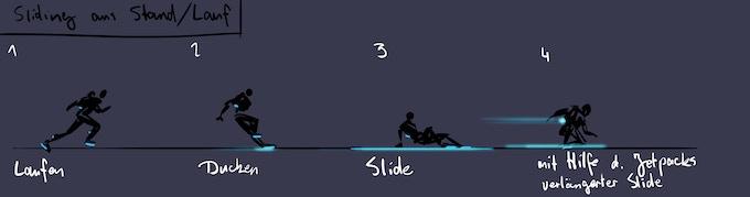 Run Slide