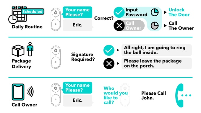 Belle: World's 1st A I  Doorbell that Recognizes and Speaks by