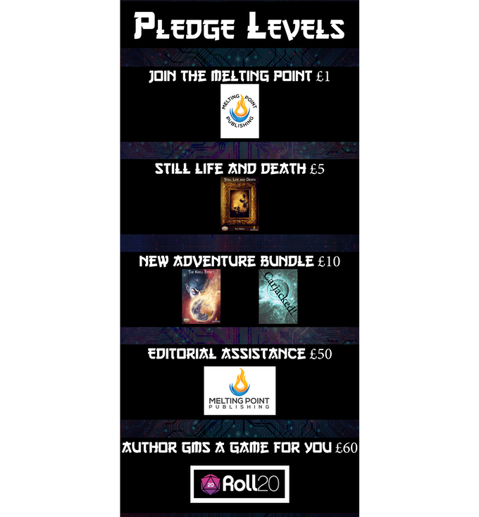 Pledge Levels