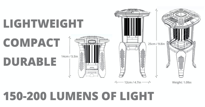 Luminiser Lantern Powerful Led Light From A Tea Candle